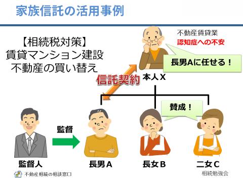 家族信託の活用事例